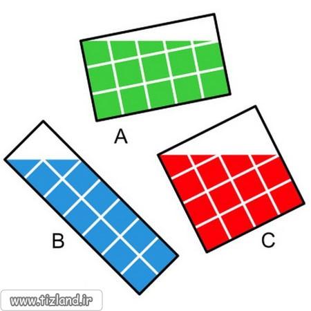 مساحت رنگی