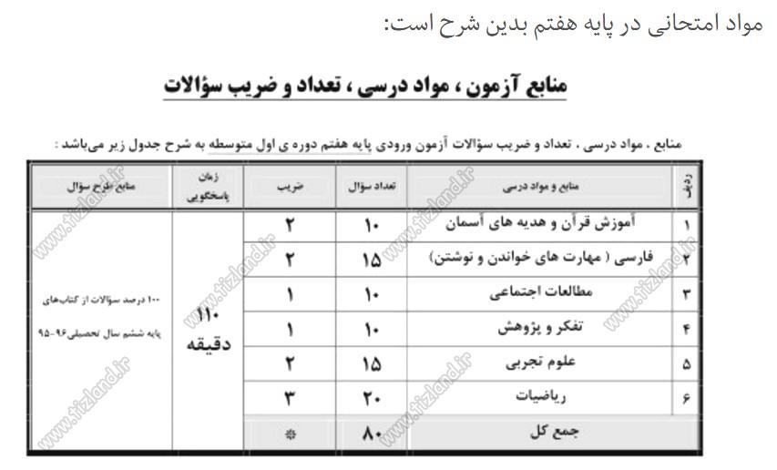 تمدید مهلت ثبت نام آزمون دبیرستان البرز