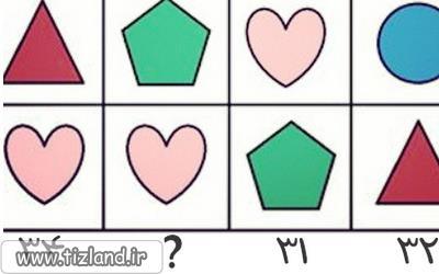 ارزش عددی شکل ها